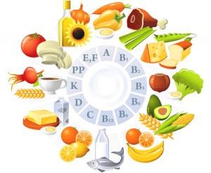 vitamins clock1 300x245 Как сделать пищу полезной?