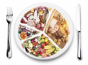 Соблюдение принципов правильного питания