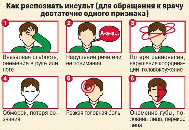 первые симптомы инсульта у мужчин