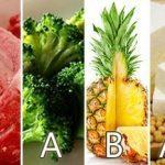 Принцип питания по группам крови