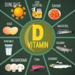 Недостаток Витамина D. В каких продуктах содержится Витамин D